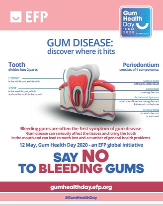 Gum Disease: Where it hits